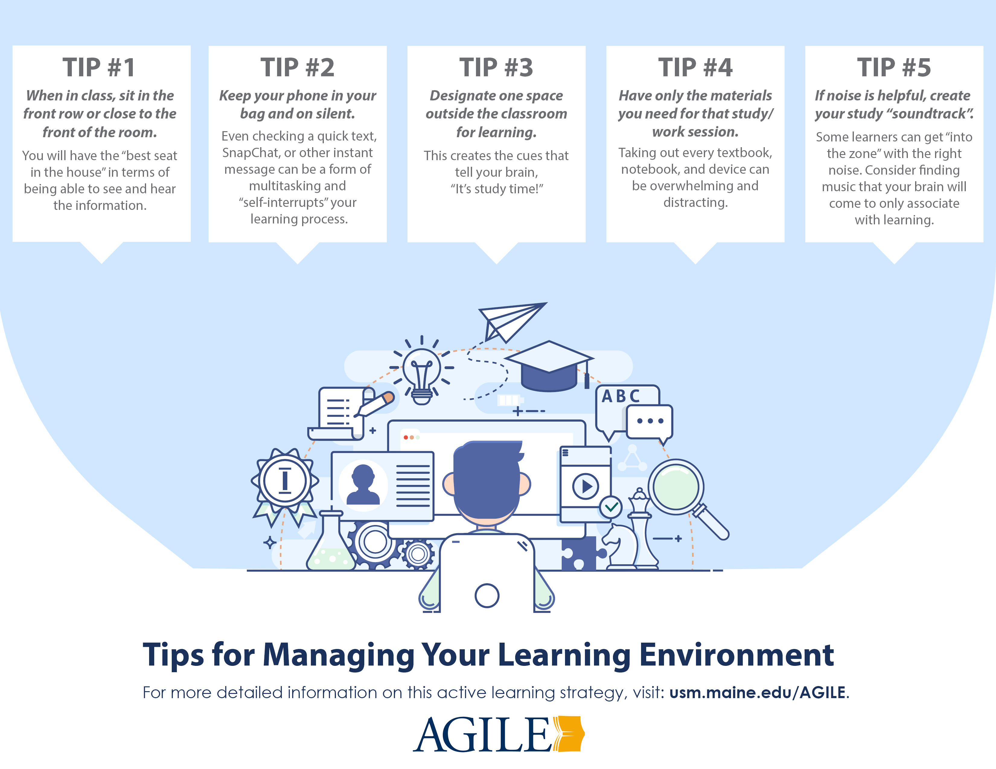 Managing your learning environment